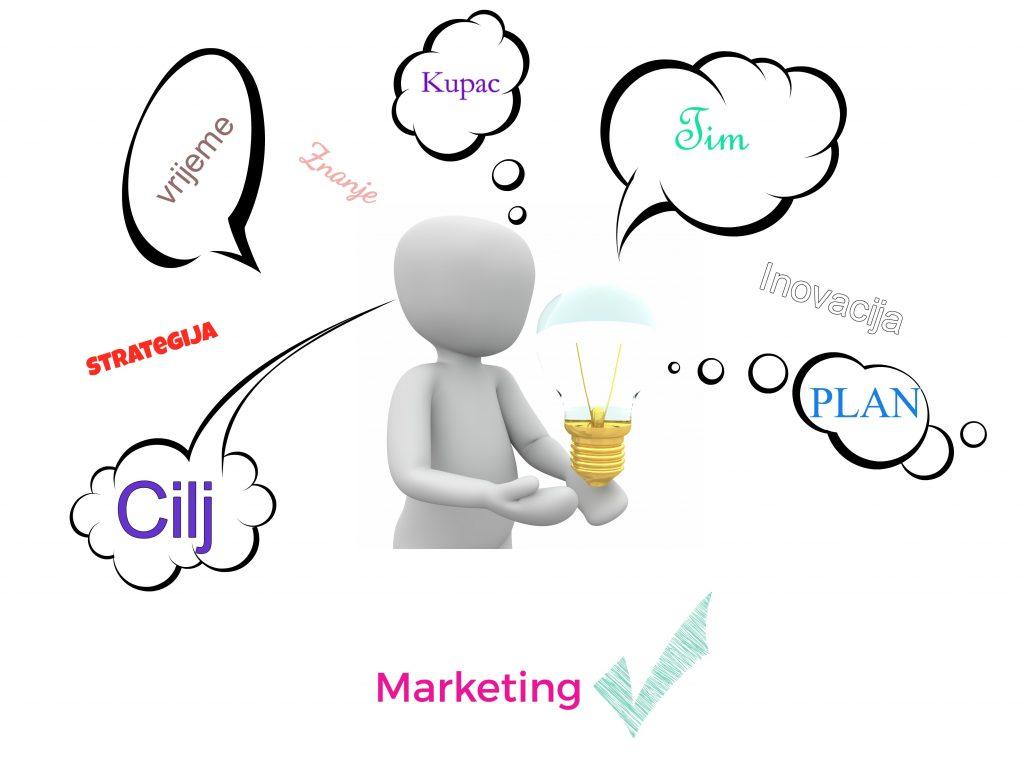 Like_agencija_za_online_promociju