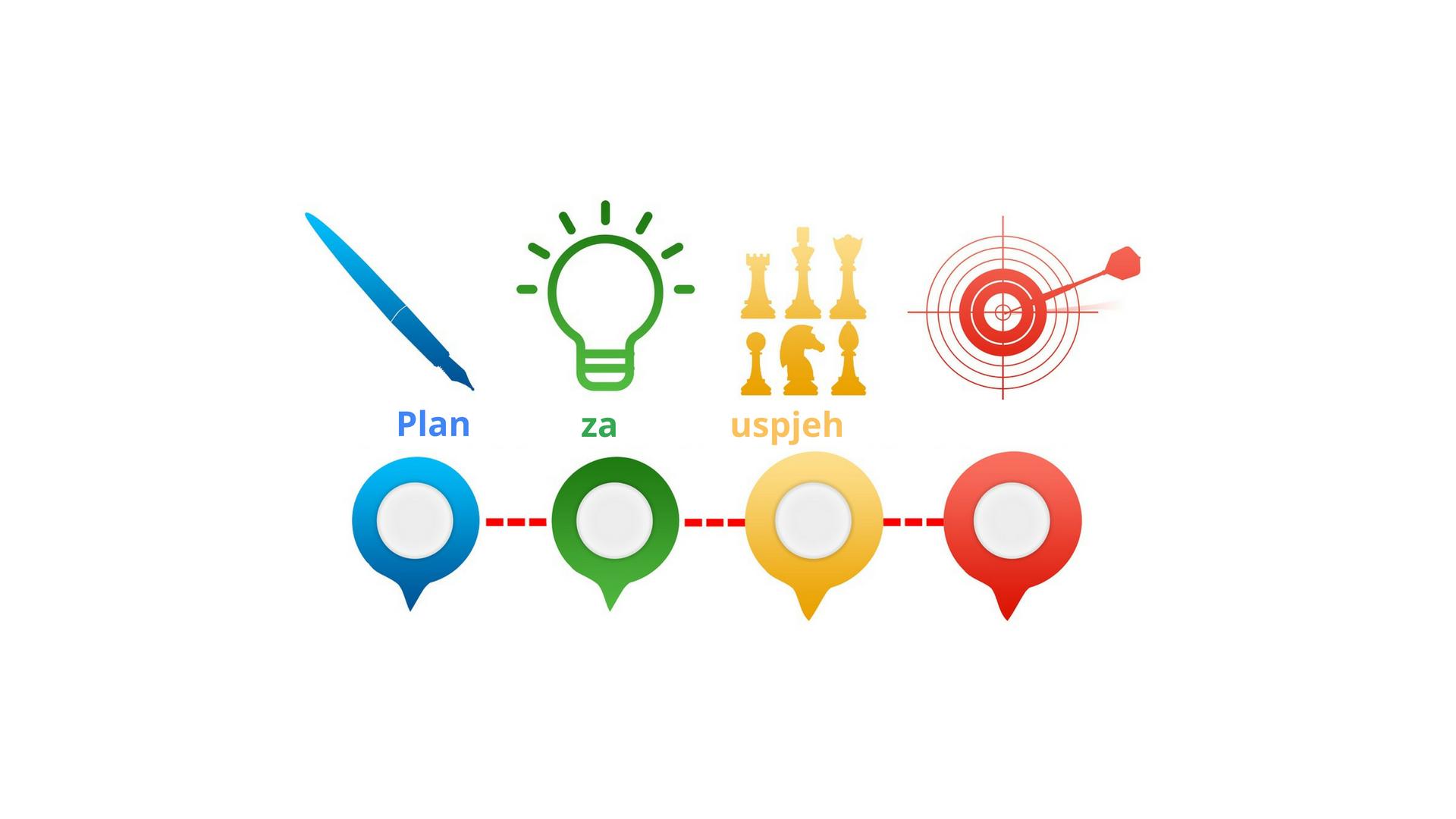 Plan_za_uspjeh